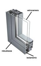 caratteristiche-infissi alluminio